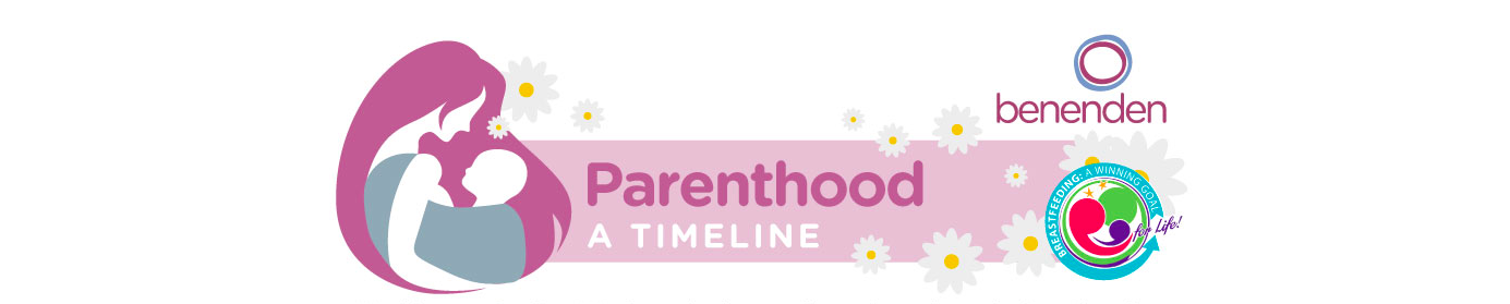 #Parenthood a timeline